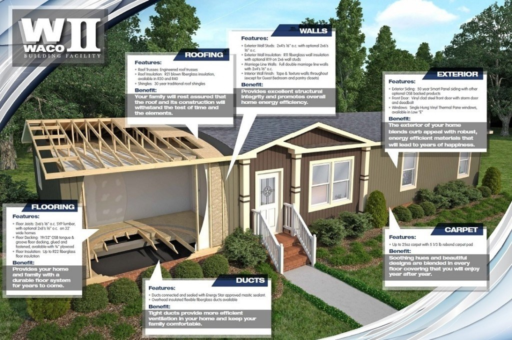 Luxury A Frame Cottages Floor Plans Plans Bedroom House Plans Story House Plans Bedroom House Plans additionally Patriot Pat28563a in addition Tuff Shed Log Homes in addition Pole Barn Images likewise House Woods Hayakawakowalczyk. on barn style homes
