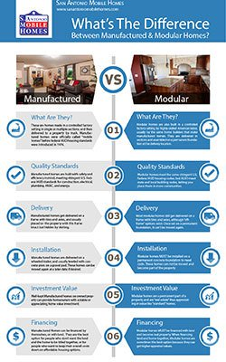 Manufactured vs modular homes of texas what 39 s the - Difference between manufactured home and modular home ...