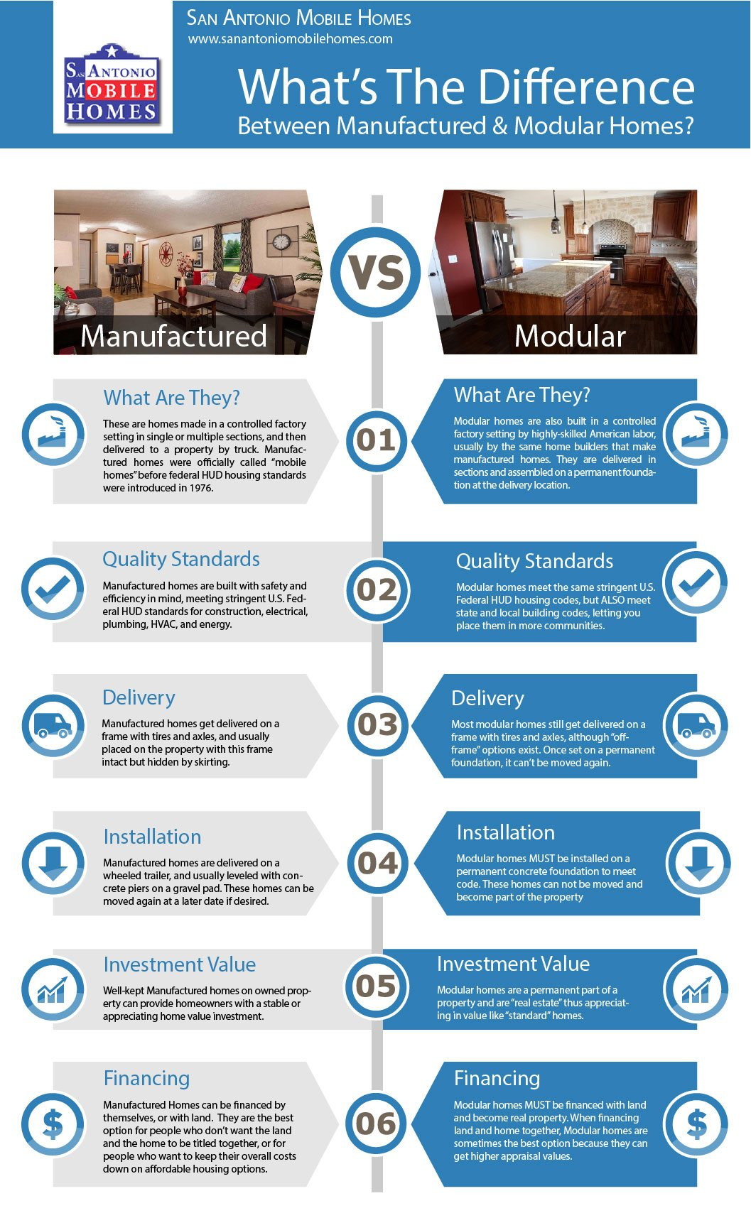 manufactured vs. modular homes of texas infographic